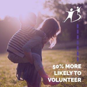 Likely to Volunteer